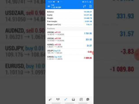 forex-trading-in-demo:fundamental-analysis-used