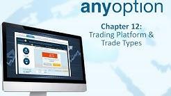 Lesson 12 - anyoption's Trading Patform