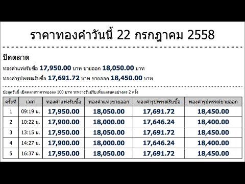 ราคาทองคำวันนี้ 22 กรกฎาคม 2558