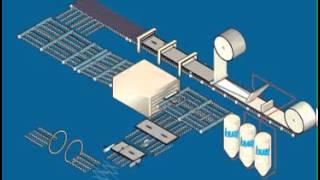 production line animation