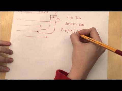 Dynamic vs. Static Pressure