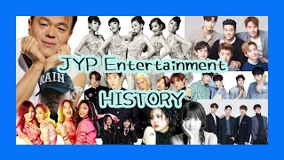The history of JYP Entertainment Part.1
