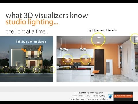 The Secrets of 3D Visualization - A Presentation by Architec