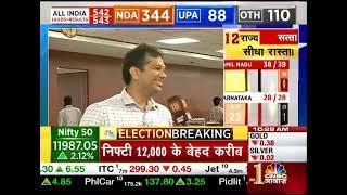 CNBC Awaaz Live Business News Channel   Banks Surge, Kotak Mahindra New All Time High