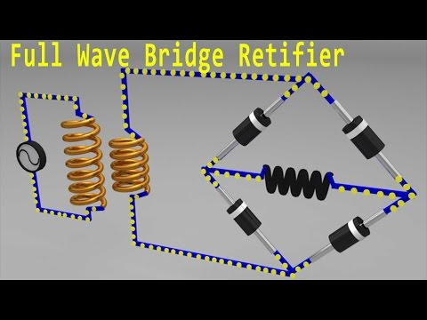Bridge Rectifier Animation