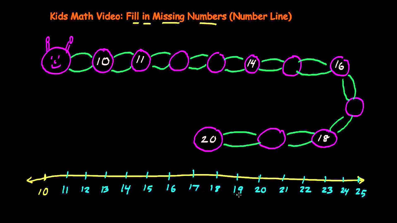 Filling in Missing Numbers (Double Digits) Number Line (Children\'s ...