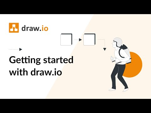 Getting Started With Draw.io Diagrams In Atlassian Confluence