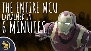 The Entire Marvel Cinematic Universe Explained In 6 Minutes
