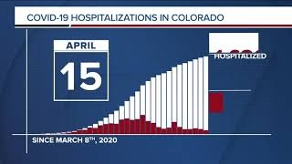 GRAPH: COVID-19 hospitalizations as of April 15, 2020