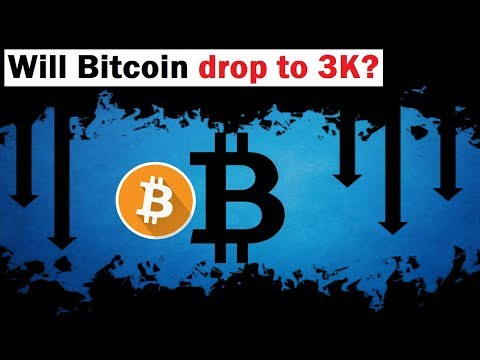 Will Bitcoin Drop To 3K? (here's How You Will Know)