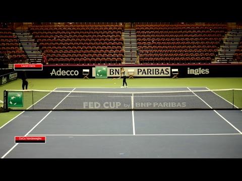 LIVE: CoCo Vandeweghe and Lauren Davis Practice Ahead of Fed Cup 2018 in Asheville