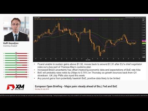 Forex News: 27/08/2018 - Dovish Powell and firmer yuan boost market sentiment