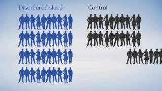 Obstructive sleep apnea and mask ventilation