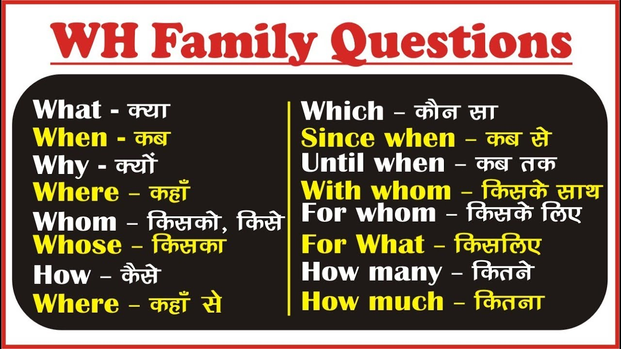 WH Family Question Words in English: WH Questions Exercises