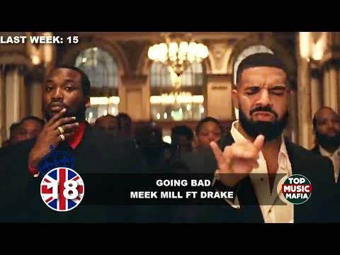 Top 40 Songs of The Week - February 16, 2019 (UK BBC CHART)