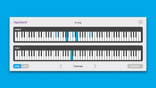 Ripchord by Trackbout   FREE MIDI Plugin for Creating & Remixing Chord Progressions   Tutorial