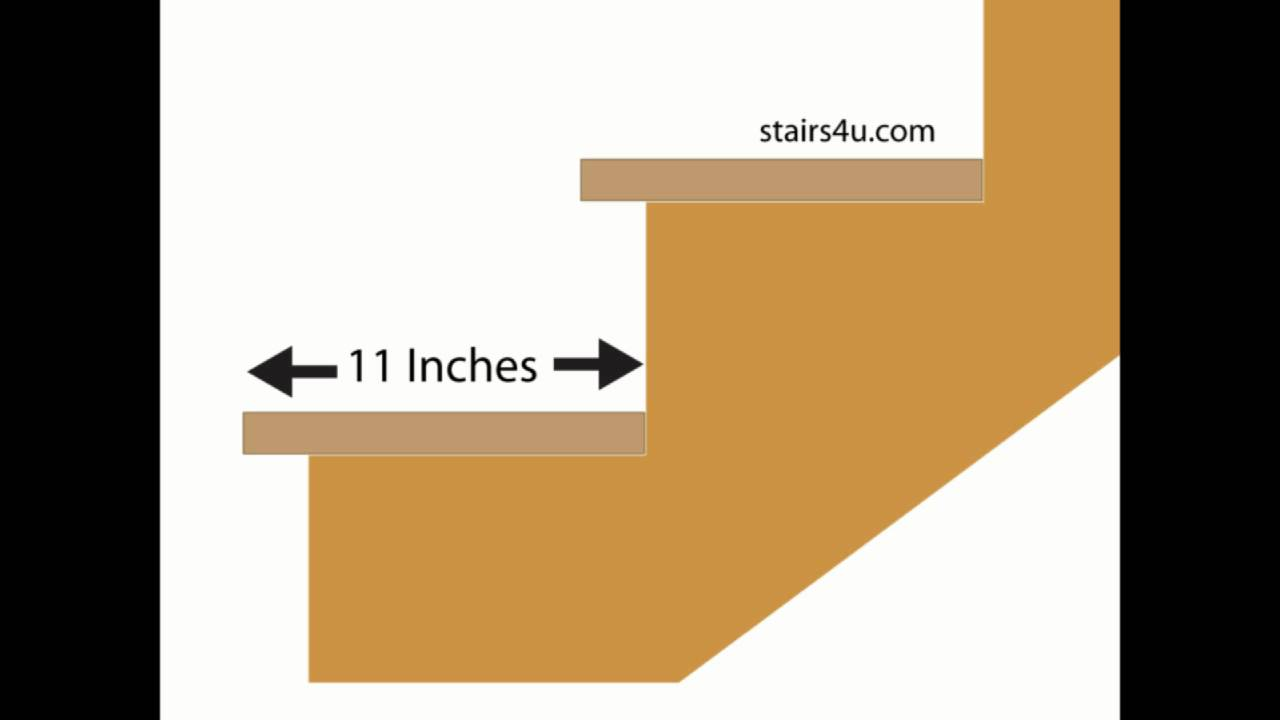 What Is Average Tread Width Measurement Building Stairs