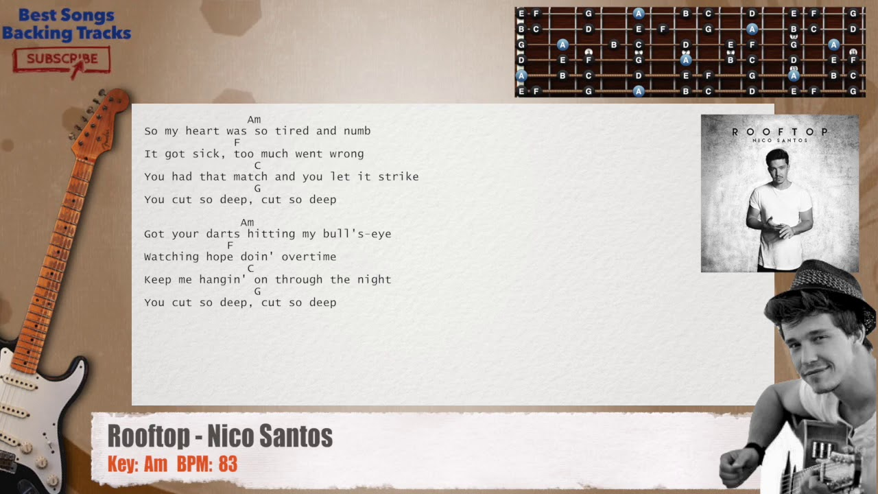 Rooftop Nico Santos Guitar Backing Track With Chords And Lyrics