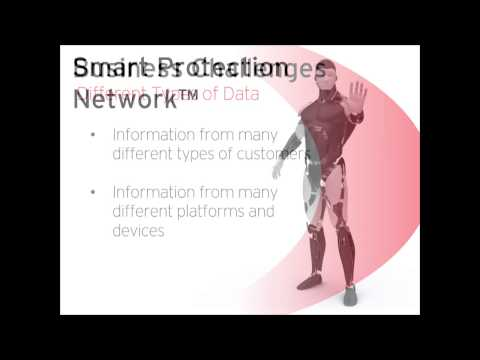 Trend Micro Smart, Global Threat Intelligence