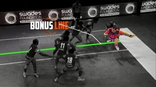 Kabaddi Mantra: The lines that rule the court!