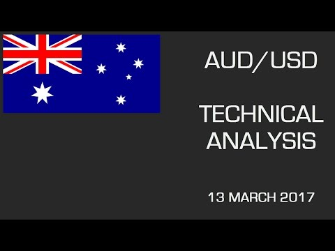 AUD/USD: Acceleration to the Upside