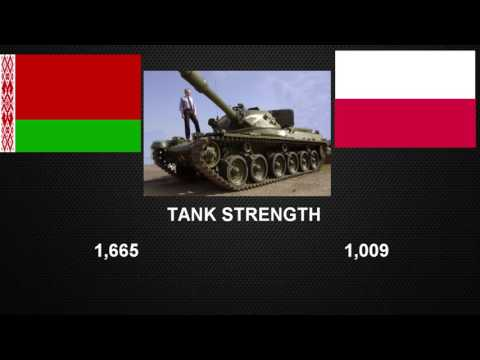 Belarus vs Poland Military Defence Power 2017