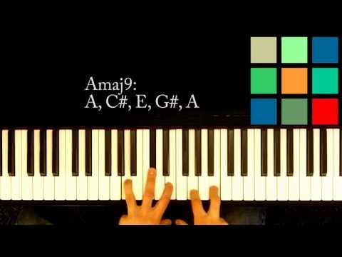 A69 Piano Chord Worshipchords