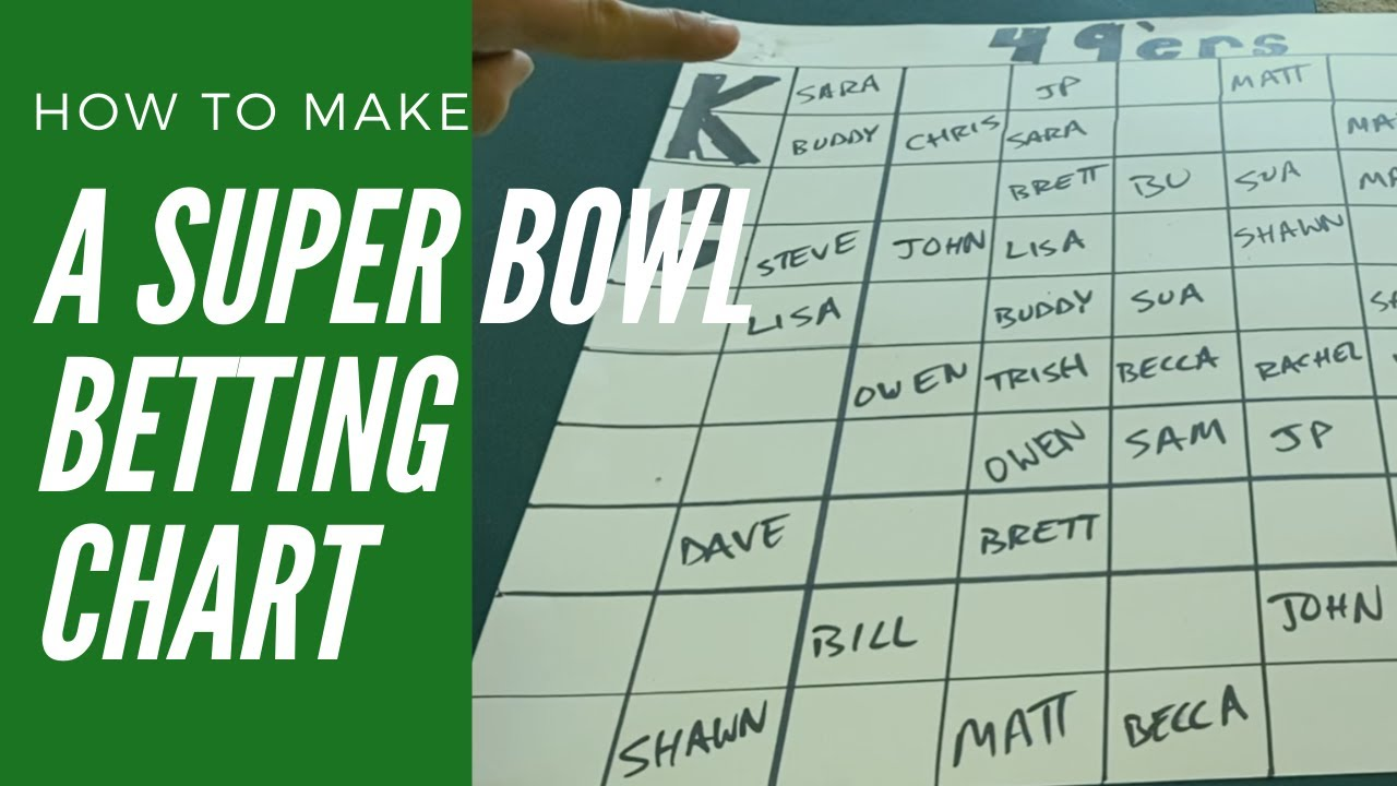 Football score betting chart for superbowl minecraft lag fix 1-3 2-4 betting system