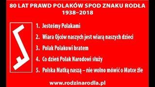 80 lat PRAWD POLAKÓW -  ZAPROSZENIE