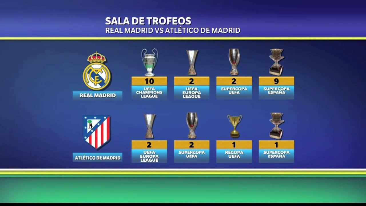 Real madrid vs atl tico en trofeos youtube - Casa de madrid en barcelona ...