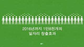 KMI 한국모바일인터넷 제4이동통신 HD