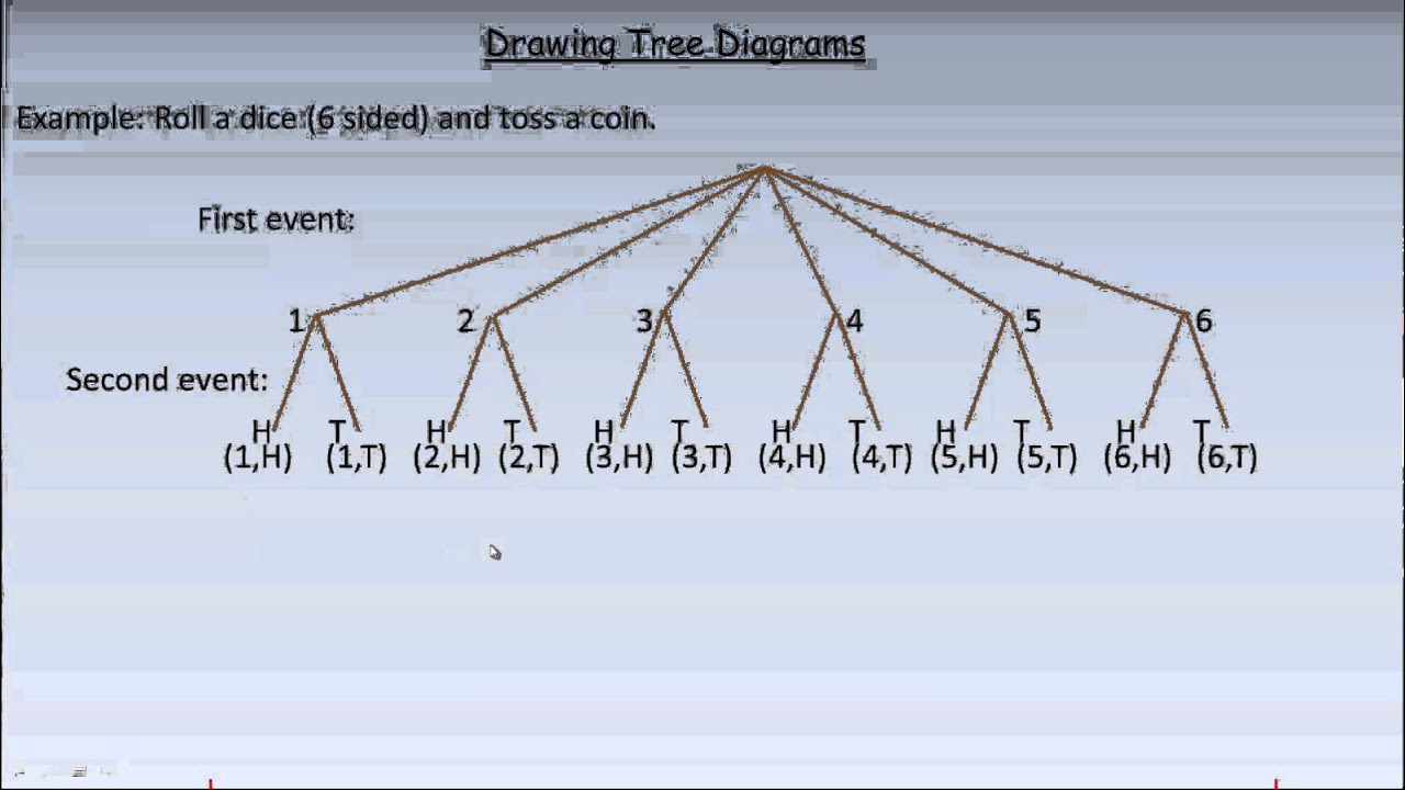how to draw a tree diagram youtube