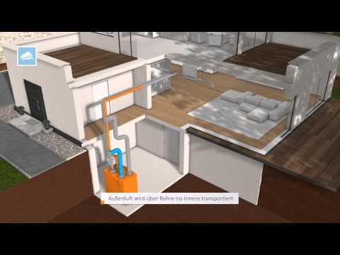 der meistertipp 13 kontrollierte wohnrauml ftung doovi. Black Bedroom Furniture Sets. Home Design Ideas