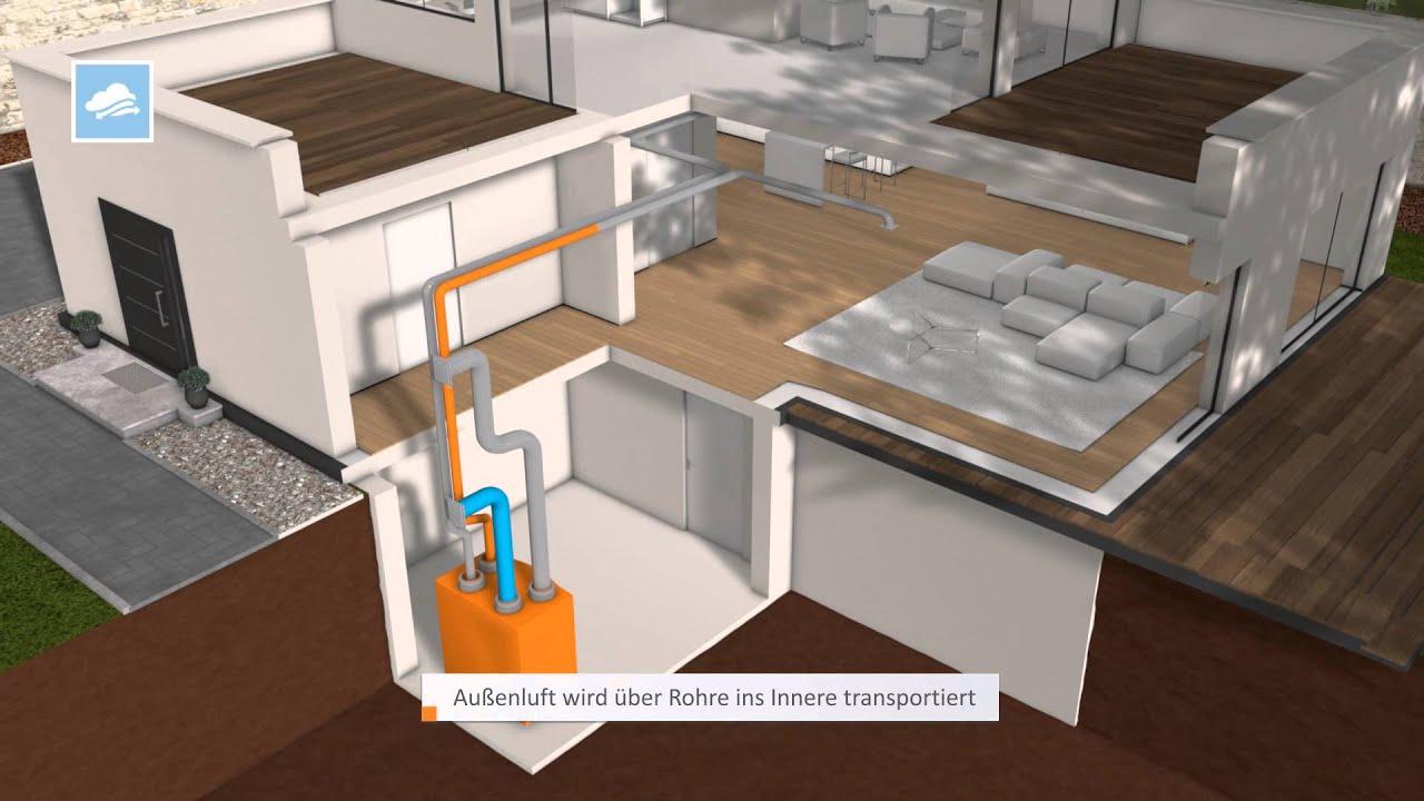 inhaus be und entl ftung funktion und animation youtube. Black Bedroom Furniture Sets. Home Design Ideas