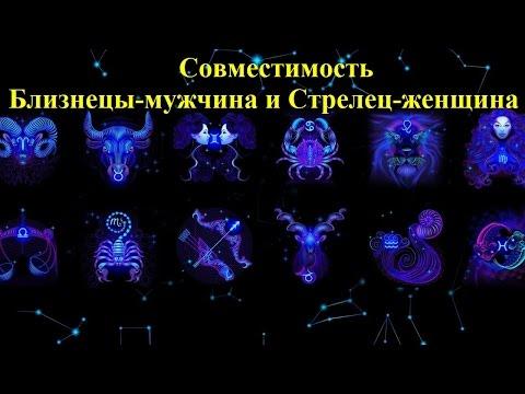 Пикантный гороскоп, эрогенные зоны, чувственная совместимость