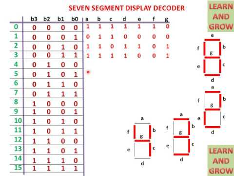 Repeat Interfacing of Multiple Seven Segment Display to 8086