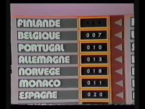 Eurovision 1973 - Voting Part 1/2