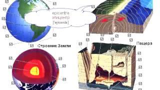 058. Строение Земли