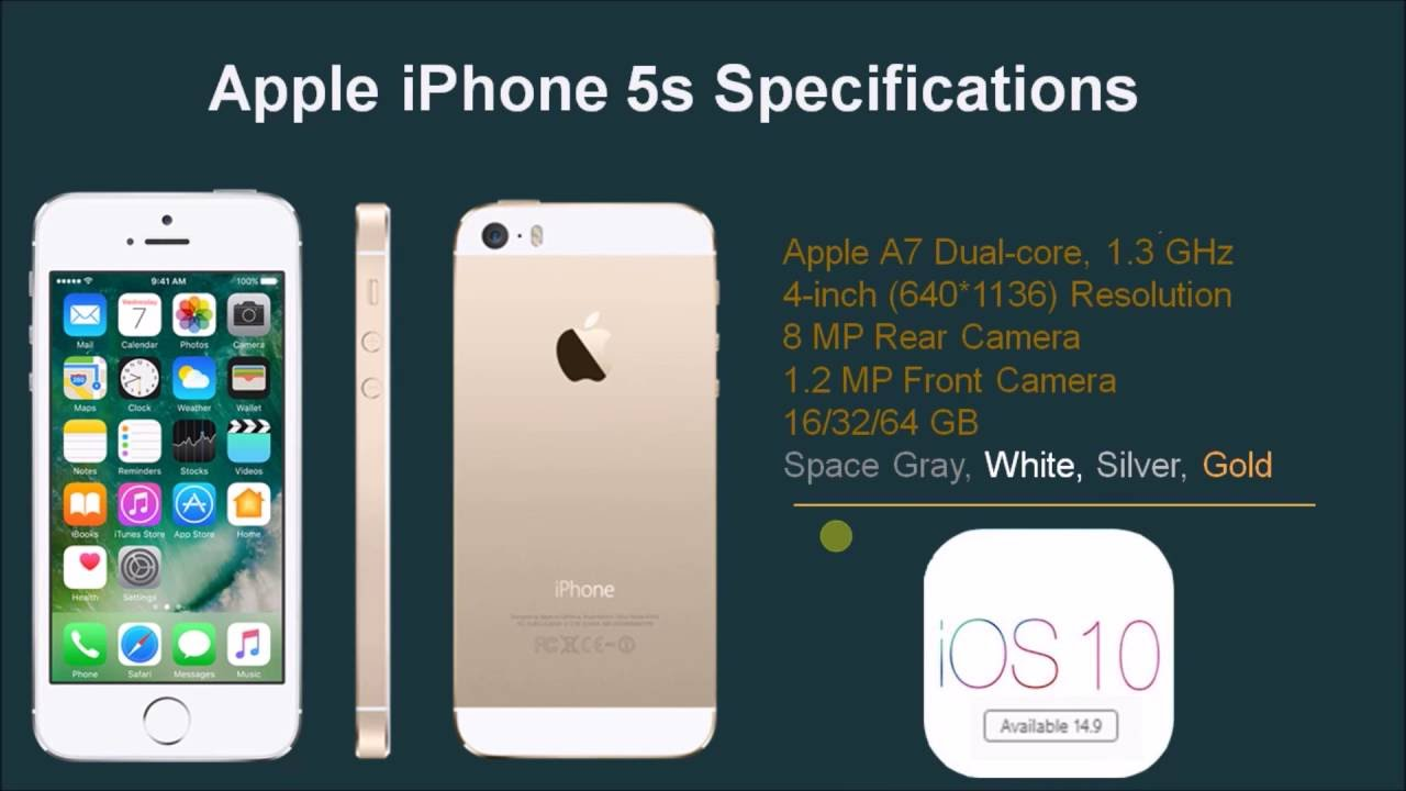 Top attractive iOS 10 features on Apple iPhone 5S with its ...