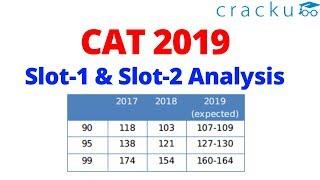 CAT 2019 Analysis - Slot-1 & Slot-2 | Cracku