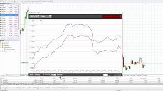 Metatrader Master Edition: Tick Chart Trader | Swissquote