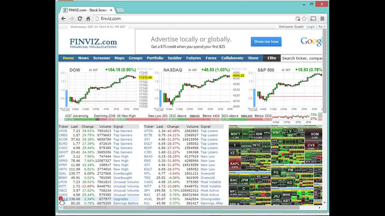 Best free stock trading bot