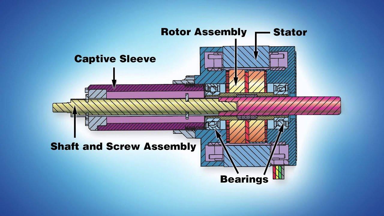haydon kerk stepper motor linear actuator technology [ 1280 x 720 Pixel ]