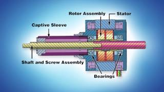 Haydon Kerk - Stepper Motor Linear Actuator Technology