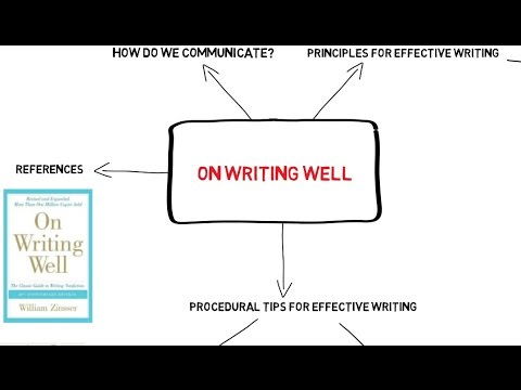 On Writing Well Tutorial