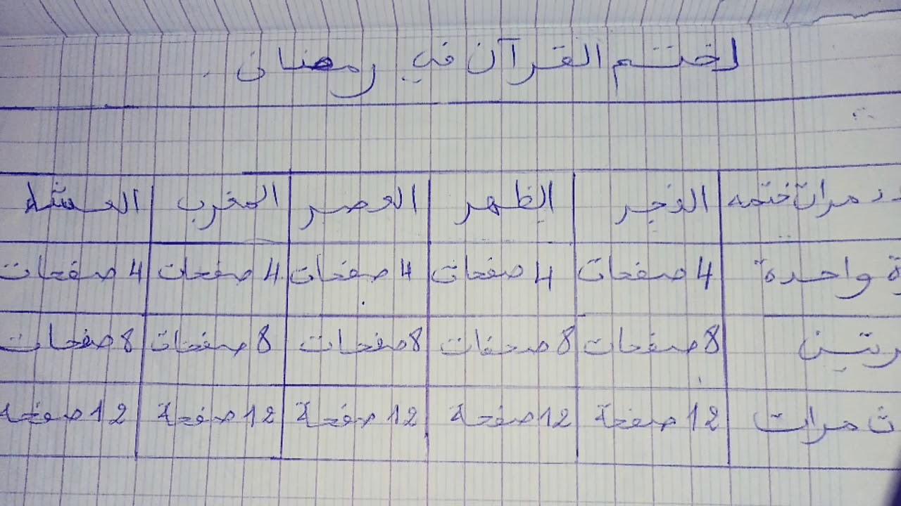 برنامج ختم القرآن الكريم Youtube