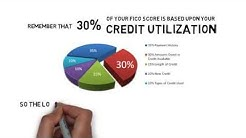 Credit Card Tips to Maintain Good Credit