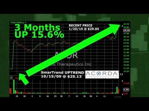 Acorda Therapeutics (NASDAQ:ACOR) Stock Trading Idea: 15.6% Return in 3 Months