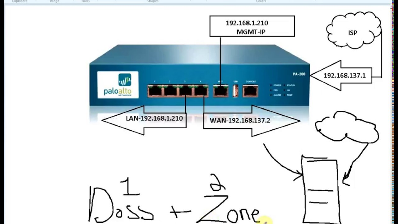 Dos and Zone Protection on Palo Alto Firewall