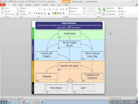 Creating the Strategy Map Image in Powerpoint